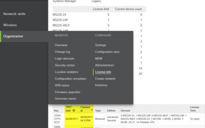 Cisco Meraki Licenses: When & Why You Need One